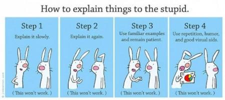 Förklara